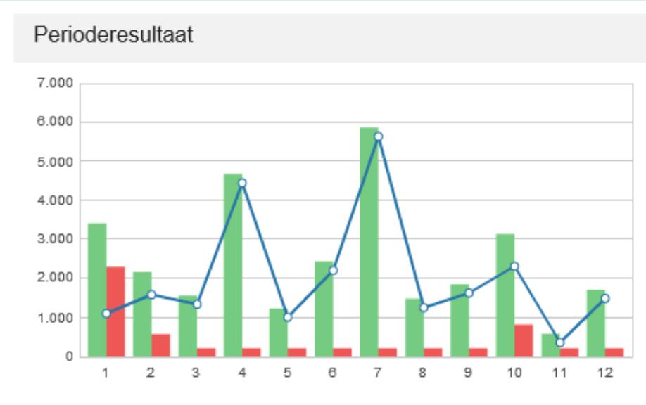 img-grafiek